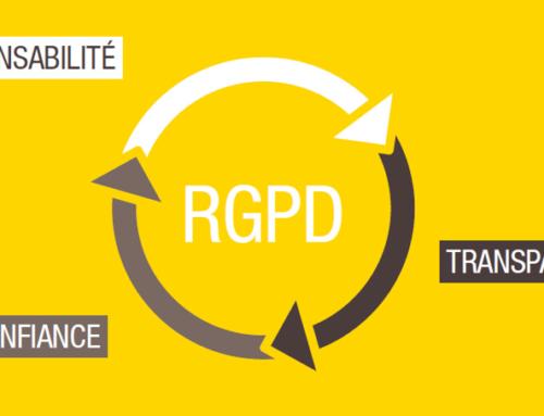 Quel bilan RGPD pour les entreprises en France sur l'année 2019 ?